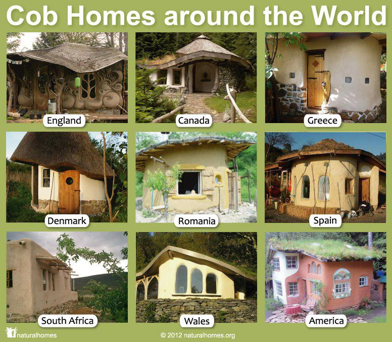 Cob homes around the world for Materials needed to build a house