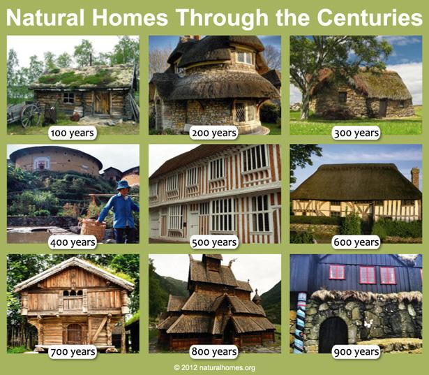 Natural Building Materials : Natural building a year story of materials