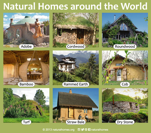 Natural Building Techniques : Natural building techniques around the world