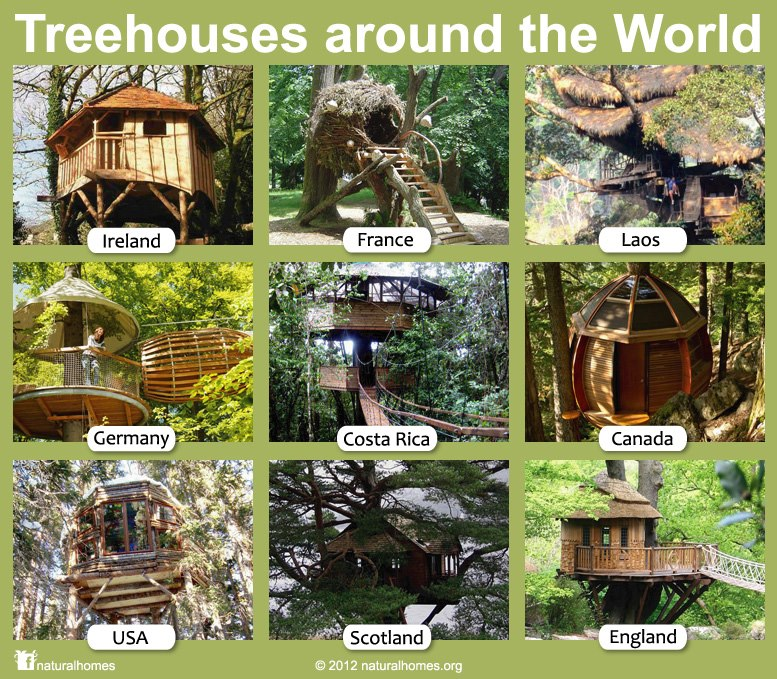 Treehouses around the world for Houses around the world